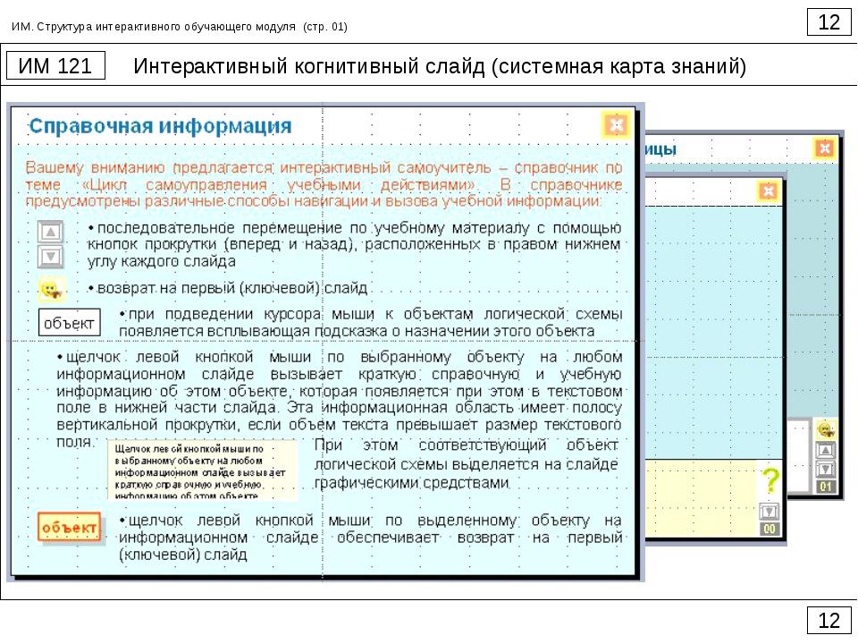 Интерактивный когнитивный слайд (системная карта знаний) 12 ИМ 121 12 ИМ. Стр...