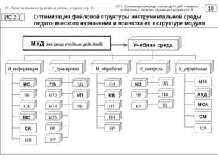 10 ИС. Проектирование интерактивных учебных ресурсов (стр. 3) Оптимизация фай