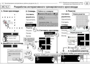 22 ИС. Проектирование интерактивных учебных ресурсов (стр. 3) Разработка инте