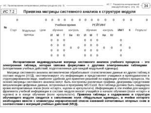 34 ИС. Проектирование интерактивных учебных ресурсов (стр. 3) Привязка матриц