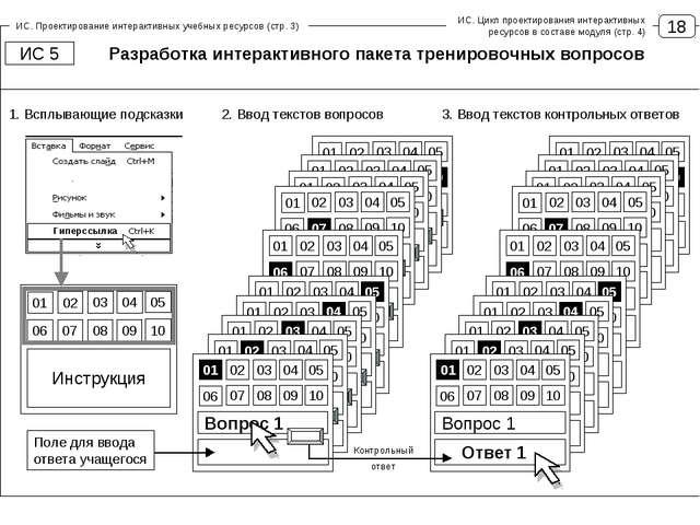 18 ИС. Проектирование интерактивных учебных ресурсов (стр. 3) Разработка инте...
