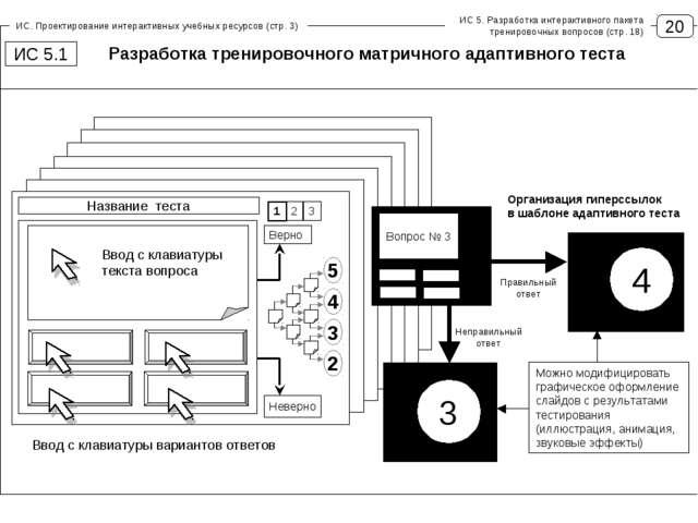 20 ИС. Проектирование интерактивных учебных ресурсов (стр. 3) Разработка трен...