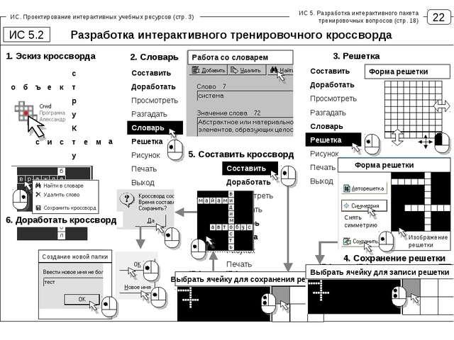 22 ИС. Проектирование интерактивных учебных ресурсов (стр. 3) Разработка инте...