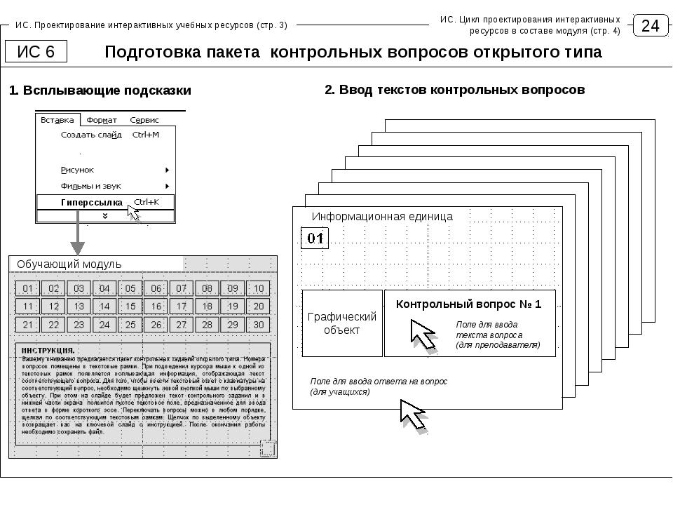 24 ИС. Проектирование интерактивных учебных ресурсов (стр. 3) Подготовка паке...