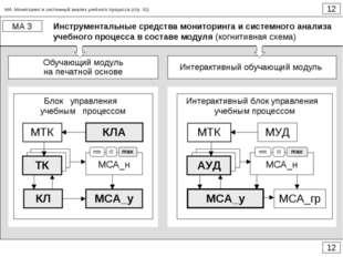 Инструментальные средства мониторинга и системного анализа учебного процесса