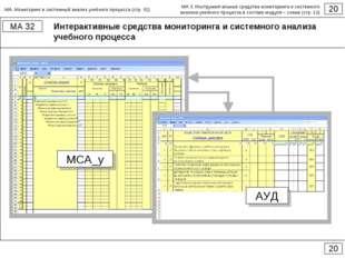 Интерактивные средства мониторинга и системного анализа учебного процесса 20