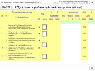 АУД – алгоритм учебных действий (электронная таблица) 22 МА 321 22 МА. Монито