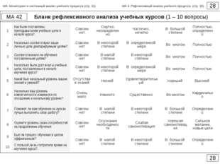 Бланк рефлексивного анализа учебных курсов (1 – 10 вопросы) 28 МА 42 28 МА. М