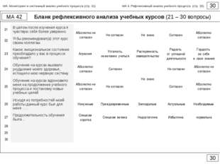 Бланк рефлексивного анализа учебных курсов (21 – 30 вопросы) 30 МА 42 30 МА.