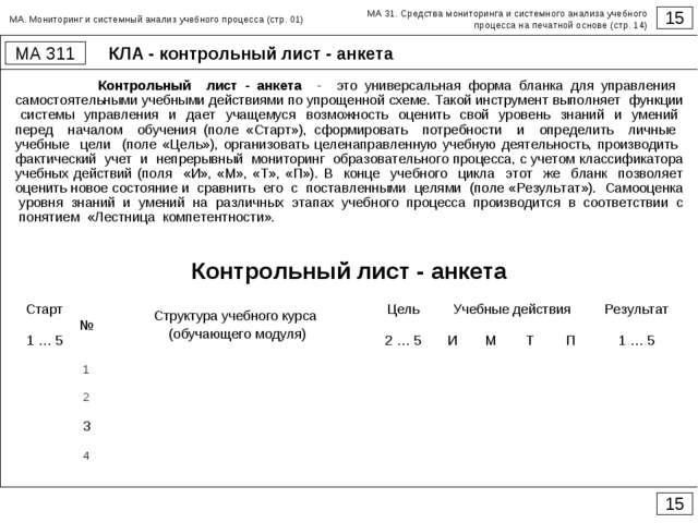 КЛА - контрольный лист - анкета 15 МА 311 15 Контрольный лист - анкета - это...