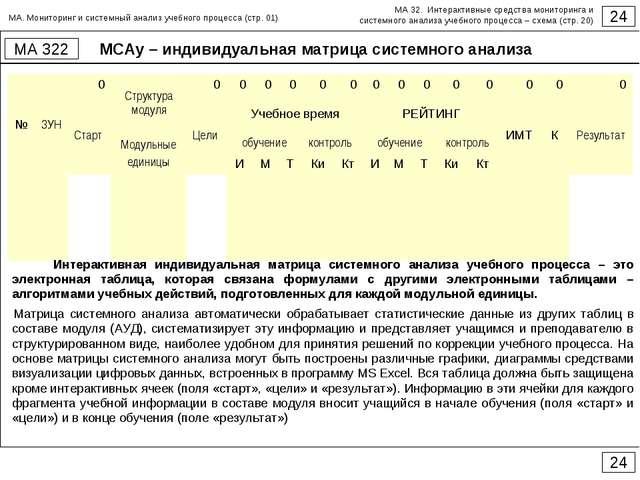 МСАу – индивидуальная матрица системного анализа 24 МА 322 24 Интерактивная и...