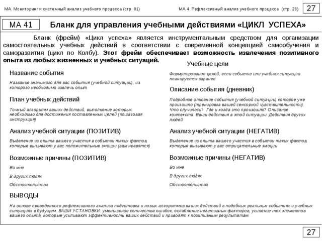 Бланк для управления учебными действиями «ЦИКЛ УСПЕХА» 27 МА 41 27 Бланк (фре...