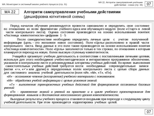 Алгоритм самоуправления учебными действиями (дешифровка когнитивной схемы) 07...