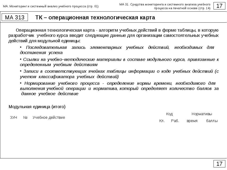 ТК – операционная технологическая карта 17 МА 313 17 Операционная технологиче...