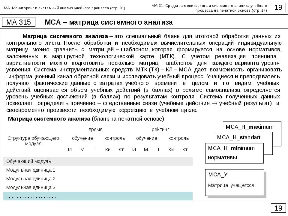 МСА – матрица системного анализа 19 МА 315 19 Матрица системного анализа – эт...