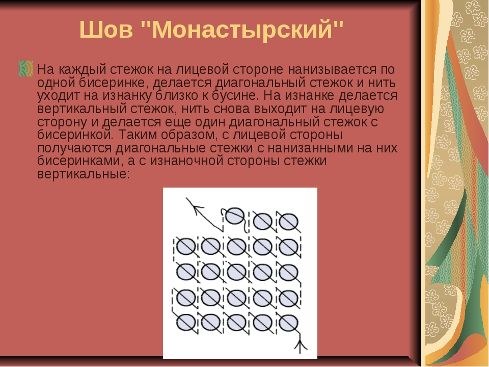 """Шов """"Монастырский"""" На каждый стежок на лицевой стороне нанизывается по одной..."""