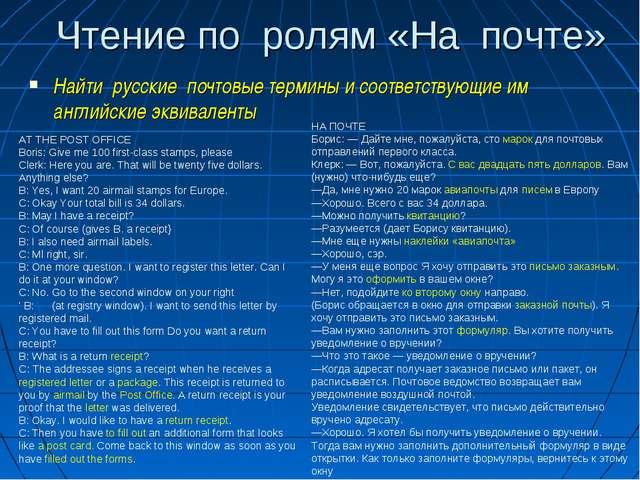 Чтение по ролям «На почте» Найти русские почтовые термины и соответствующие и...