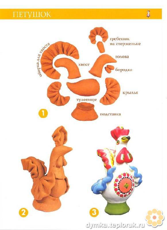 Дымковская игрушка пошаговая инструкция лепки