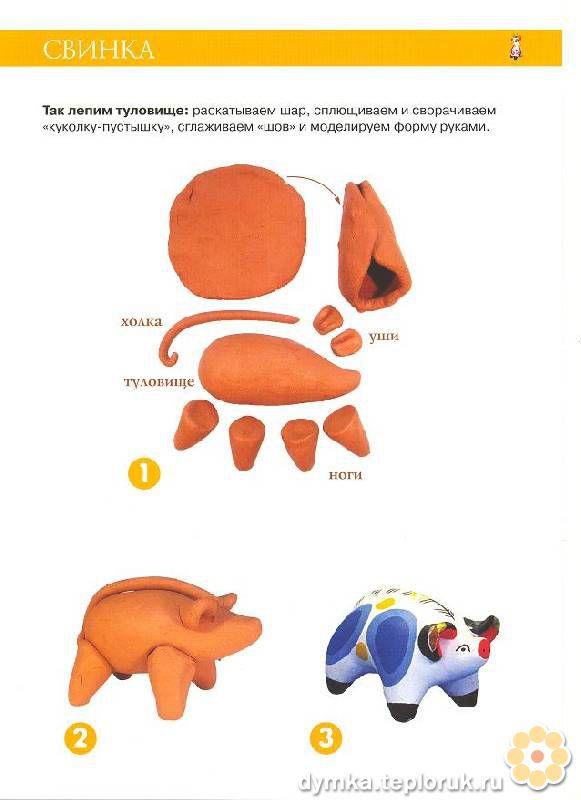 Как сделать дымковскую игрушку из пластилина поэтапно лошадь