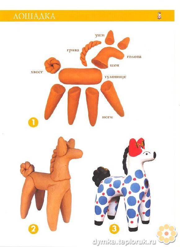 Дымковская игрушка из глины как сделать