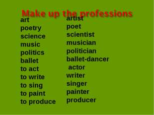 art poetry science music politics ballet to act to write to sing to paint to