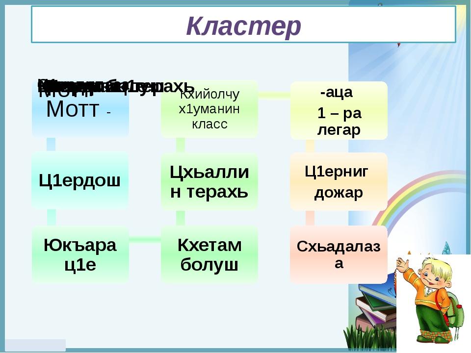 Кластер FokinaLida.75@mail.ru