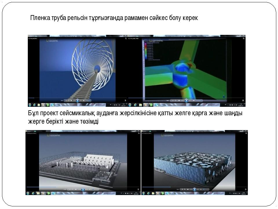 Бұл проект сейсмикалық ауданға жерсілкінісіне қатты желге қарға және шаңды же...