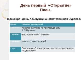 День первый «Открытие» План .      8 декабря -День А.С.Пушкина (ответств