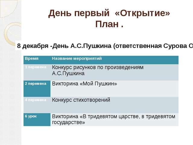 День первый «Открытие» План .      8 декабря -День А.С.Пушкина (ответств...