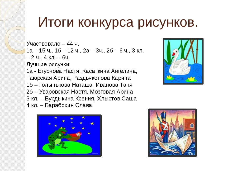 Итоги конкурса рисунков. Участвовало – 44 ч. 1а – 15 ч., 1б – 12 ч., 2а – 3ч....