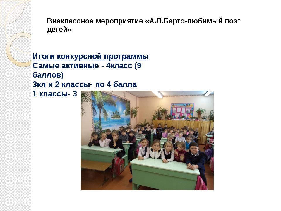 Внеклассное мероприятие «А.Л.Барто-любимый поэт детей» Итоги конкурсной прогр...