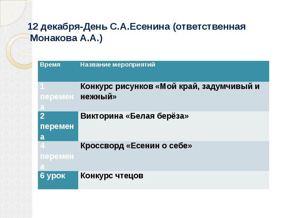 12 декабря-День С.А.Есенина (ответственная Монакова А.А.) Время Название мер...
