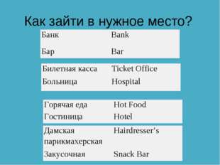 Как зайти в нужное место? БанкBank БарBar Билетная кассаTicket Office Боль