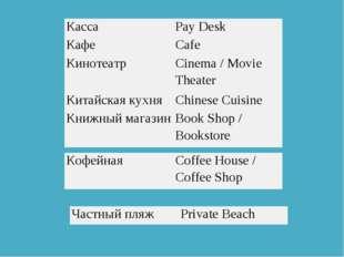 КассаPay Desk КафеCafe КинотеатрCinema / Movie Theater Китайская кухняChi