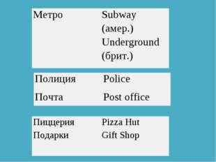 МетроSubway (амер.) Underground (брит.) ПиццерияPizza Hut ПодаркиGift Shop