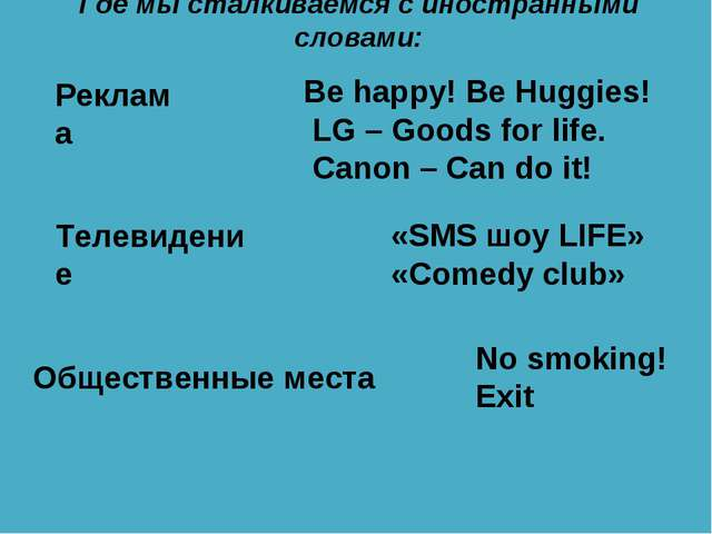 Где мы сталкиваемся с иностранными словами: Реклама Телевидение «SMS шоу LIFE...