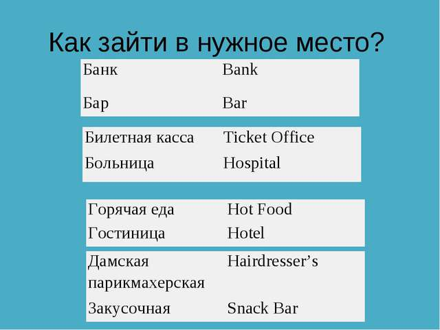 Как зайти в нужное место? БанкBank БарBar Билетная кассаTicket Office Боль...