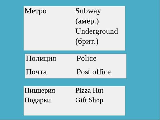 МетроSubway (амер.) Underground (брит.) ПиццерияPizza Hut ПодаркиGift Shop...
