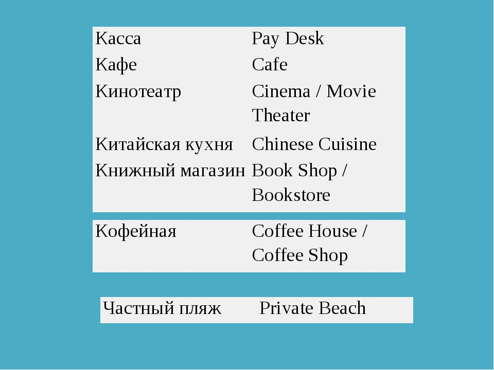 Касса	Pay Desk Кафе	Cafe Кинотеатр	Cinema / Movie Theater Китайская кухня	Chi...