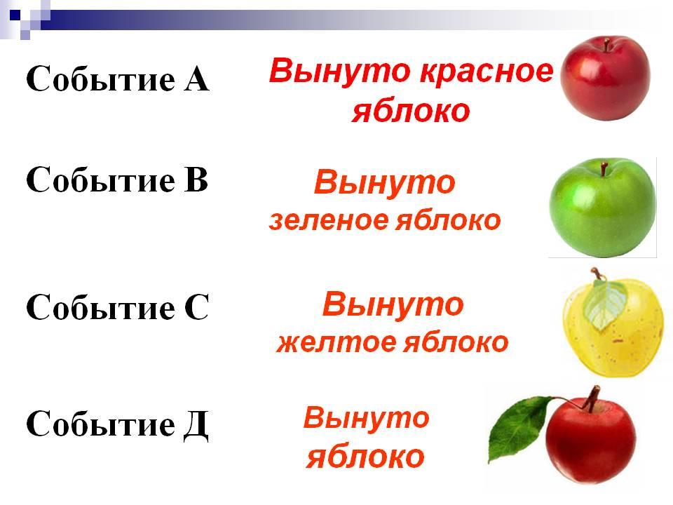 Сравнение шансов МАТЕМАТИКА 6 класс.jpg