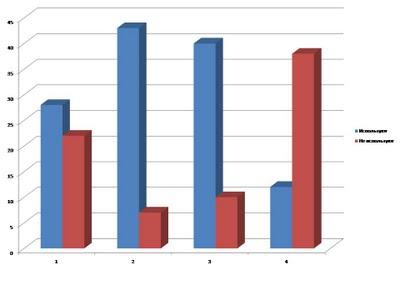 https://sites.google.com/site/nettravellingliceum2/_/rsrc/1367135607667/home/oprosy/1%20%D0%BE%D0%BF%D1%80%D0%BE%D1%81.jpg?height=300&width=400