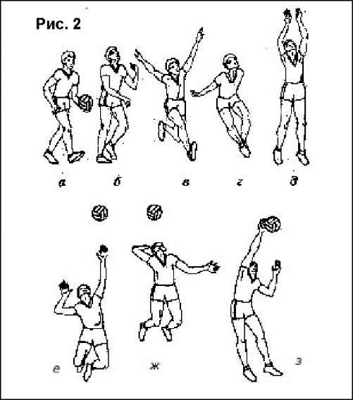 http://900igr.net/datai/fizkultura/Igry-volejbol/0008-012-Podacha.jpg