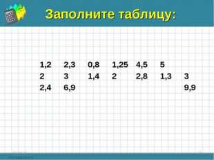 Заполните таблицу: * * 1,22,30,81,254,55 231,422,81,33 2,46,9