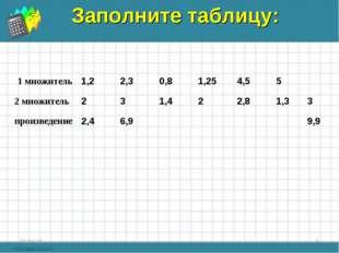 * * Заполните таблицу: 1 множитель1,22,30,81,254,55  2 множитель231