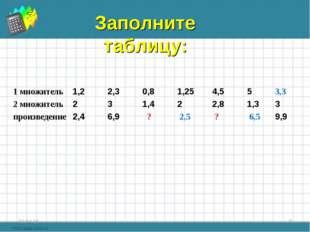 * * Заполните таблицу: 1 множитель1,22,30,81,254,55 3,3 2 множитель2