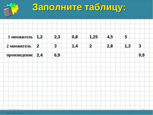 * * Заполните таблицу: 1 множитель1,22,30,81,254,55  2 множитель231...