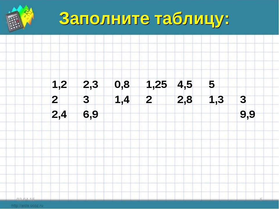 Заполните таблицу: * * 1,22,30,81,254,55 231,422,81,33 2,46,9...