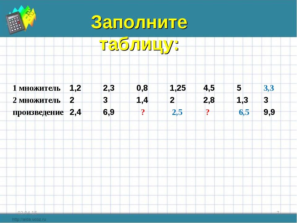 * * Заполните таблицу: 1 множитель1,22,30,81,254,55 3,3 2 множитель2...