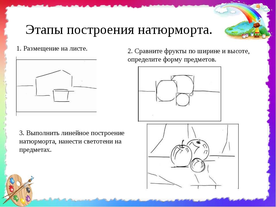 Этапы построения натюрморта. 1. Размещение на листе. 2. Сравните фрукты по ши...