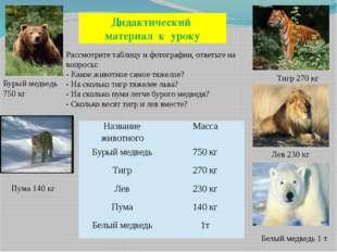 Рассмотрите таблицу и фотографии, ответьте на вопросы: - Какое животное самое